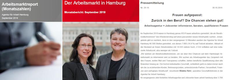 Aktuelle Daten des Arbeitsmarktes in Hamburg